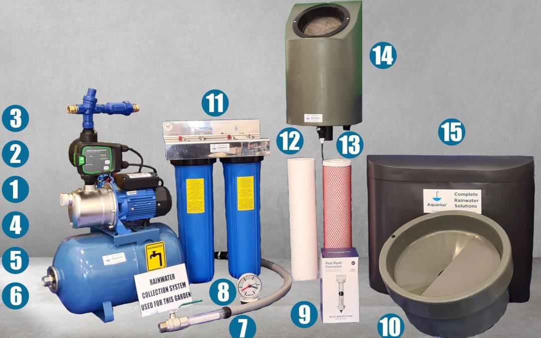 Rainwater tank equipment